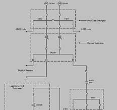 single schematic wiring diagram all wiring diagram types of electrical diagrams line wiring diagram one line diagram