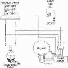 similiar magneto circuit keywords ton atv rascal 40 ignition system wiring diagram