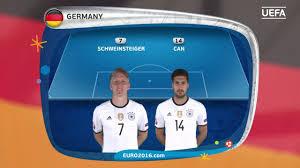 Germany line-up v France: UEFA EURO 2016 - YouTube