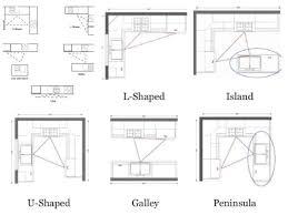 Leovan Design: Kitchen Design Ideas kitchen work stations kitchen work  triangle