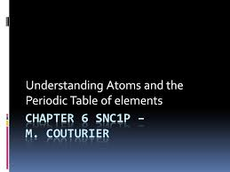 Understanding Atoms and the Periodic Table of elements. - ppt download