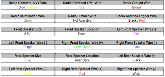 wiring diagram toyota estima radio wiring diagram 27rlydas toyota radio wiring diagram pdf at Toyota Radio Wiring Diagram