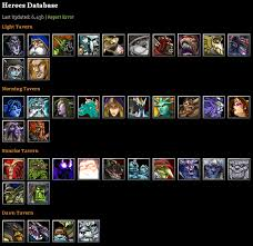 dota defense of the ancient hero guide sentinels tanaris
