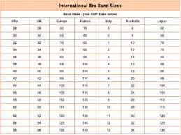 Aerie Size Chart Aerie Bra Size Chart Unique Panache Bra Sizing Panache Bra