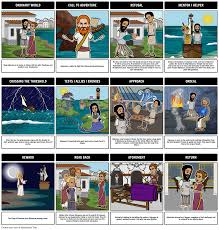 The Odyssey Character Chart The Odyssey Heroic Journey Storyboard By Rebeccaray