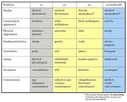 Infant Reflex Integration Chart Primitive Reflex Integration Chart Primitive Reflexes
