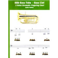 Tuba Chart Bbb Bass Tuba 3 Valve Bass Clef