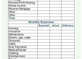 47 Sample Budget Worksheet, Sample Budget 11 Example, Format ...