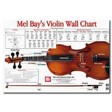 Details About Violin Wall Chart By Martin Norgaard Learning Is Fun