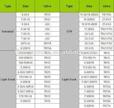 11l 16 10 00 16good Quality Inner Tube Size Chart For Sale For Tractor Tyre Buy Inner Tube Butyl Inner Tube Tractor Inner Tube Product On