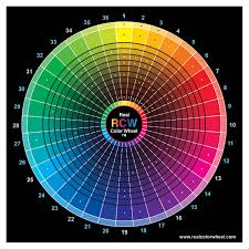 Procion Dye Color Mixing Chart Color Blending With Procion Fiber Reactive Dyes Up And Dyed