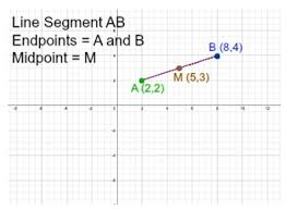 Endpoint Formula End Point Definition
