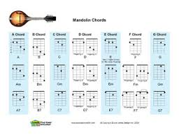 Mandolin Chord Chart Printable Acoustic Music Tv New Pdf Mandolin Chord Chart