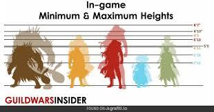 Character Creation Height Slider Rl Equivalent Range