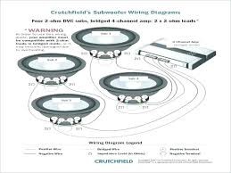 ohm subwoofers wiring diagram crutchfield druttamchandani com ohm subwoofers wiring diagram crutchfield stereo wiring harness guide car stereo wiring diagram dual 2 ohm
