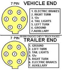 schematic symbols chart wiring diargram schematic symbols from trailer wiring diagram on trailer light wiring typical trailer light wiring diagram