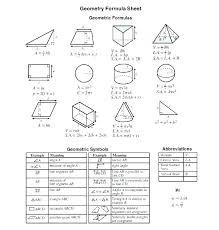 Mathematics Formula For Area Pdf Ozerasansor Com