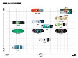 Mens Wakeboard Size Chart Wakeboard Size Charts