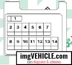 volvo s40 & v40 i fuse box diagrams & schemes imgvehicle com volvo s40 fuse box at Volvo S40 Fuse Box