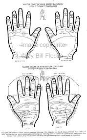 Free Foot And Hand Reflexology Chart Free Bill Charts