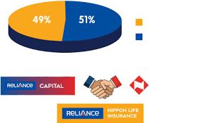 Reliance nippon life insurance, mumbai, maharashtra. About Us Reliance Nippon Life Insurance
