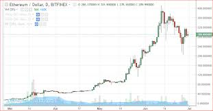 Bitcoin To Euro Coingecko Cheap Mining Rig Ethereum