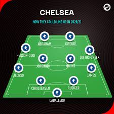 Edouard mendy as the goalkeeper is clear, and the two full backs will probably play in that position for chelsea and england for the next 10. Chelsea Line Up Options With Werner Ziyech Chilwell Havertz Squad