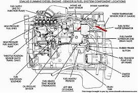 dodge ram 3500 questions location of fuel filter on a 95 dodge diagram