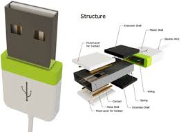 double sided design solves painfully universal usb problem Usb Plug Diagram Usb Plug Diagram #7 usb plug wiring diagram