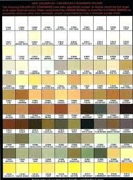 Wilsonart Laminate Color Chart Pdf Wilsonart Laminate Color Chart Coloringwall Co