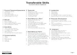 Example Resume Skills Section Unique Resume Skills Section Sample For Example Skills