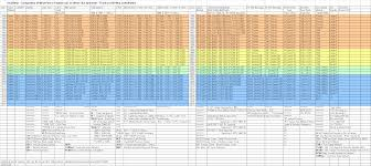 Harley Davidson Engine Oil Capacity Chart Sportster History With Vins Specifications Sportsterpedia