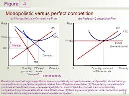perfect competition versus monopoly essays < coursework service perfect competition versus monopoly essays