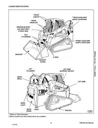 assembly of bobcat engine to hydraulic schematic bobcat 763 bobcat 863 hydraulic diagram bobcat engine image