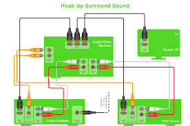 how to create a hook up diagram hook up diagram stereo audio hook up diagram home entertainment system surround sound