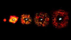 Resultado de imagen de El colapso de una supernova