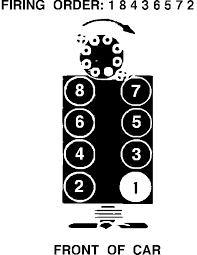 similiar chevy distributor cap firing order keywords what is the firing order for a distributor cap on a 1989 350