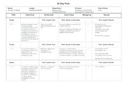 Example Sales Action Plan Sample Free Action Plan Template Sales And Marketing Hotel Templates