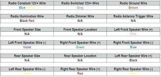 jvc car audio wiring diagram wiring diagram car radio stereo audio Basic Car Audio Wiring Diagram jvc car audio wiring diagram kw car stereo wiring diagram wiring diagrams schematics jvc head unit