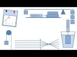 Экономика предприятия 1001 загадка по физике вместе с решениями гельфгат и Лабораторные работы по физике вместе с вопросами и заданиями Перышкин А В Сборник задач по физике