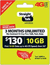 Today is the best day to sell your straight talk prepaid phone card. Amazon Com Straight Talk Phone Cards