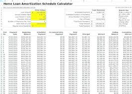 Loan Calculator Spreadsheet With Extra Payments Cipal And Interest
