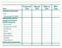 Budget Check List Barca Fontanacountryinn Com