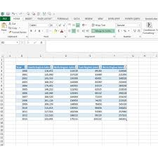 Excel Line Chart Tutorial How To Make A Line Graph In Excel Step By Step Tutorial