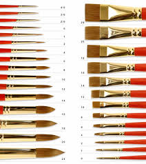 Art Paint Brush Size Chart Cassidy How To Paint Paint Brush Sizes