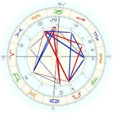 Shakira Birth Chart Shakira Astro Databank