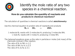identify the mole ratio of any two species in a chemical reaction