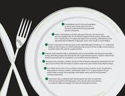 Athletic Food Chart Fueling The Basketball Athlete The Practitioners Approach