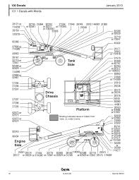 genie s40 wiring diagram wiring diagrams and schematics upright scissor lift wiring diagrams genie gn 94077 165 00 enlarge enlarge