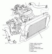Mercury sable engine cooling system diagram v taurus steel pipe from water pump to lower